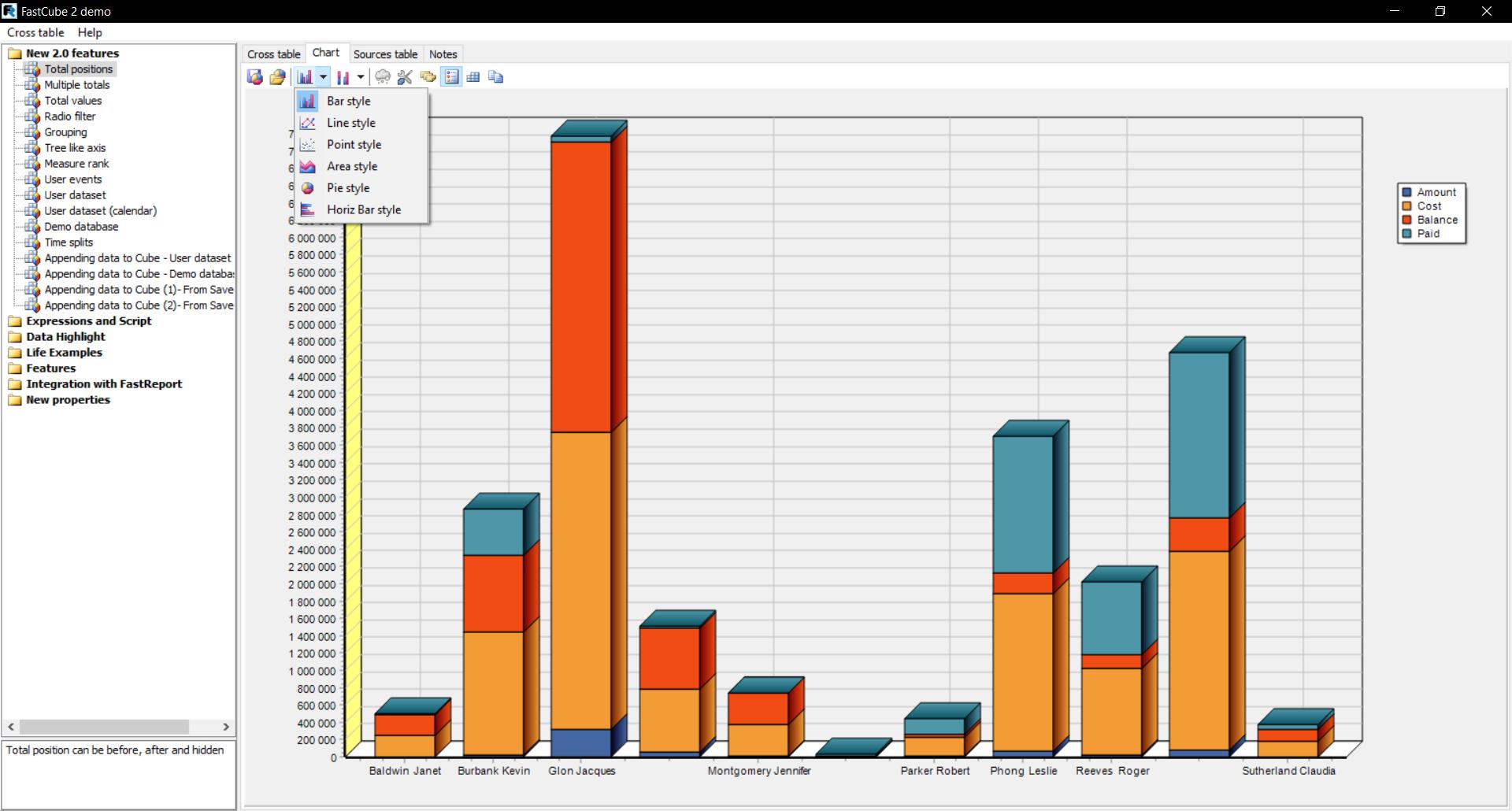 Data visualisation & reporting