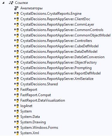 Список ссылок, настроенных в проекте по умолчанию